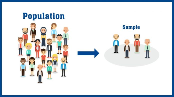 Applicability of sampling techniques in social sciences